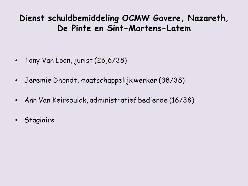 Dienst schuldbemiddeling OCMW Gavere, Nazareth, De Pinte en Sint-Martens-Latem