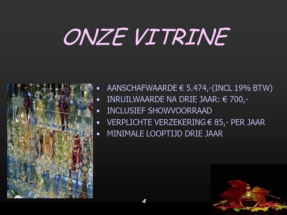 ONZE VITRINE AANSCHAFWAARDE € 5.474,-(INCL 19% BTW)