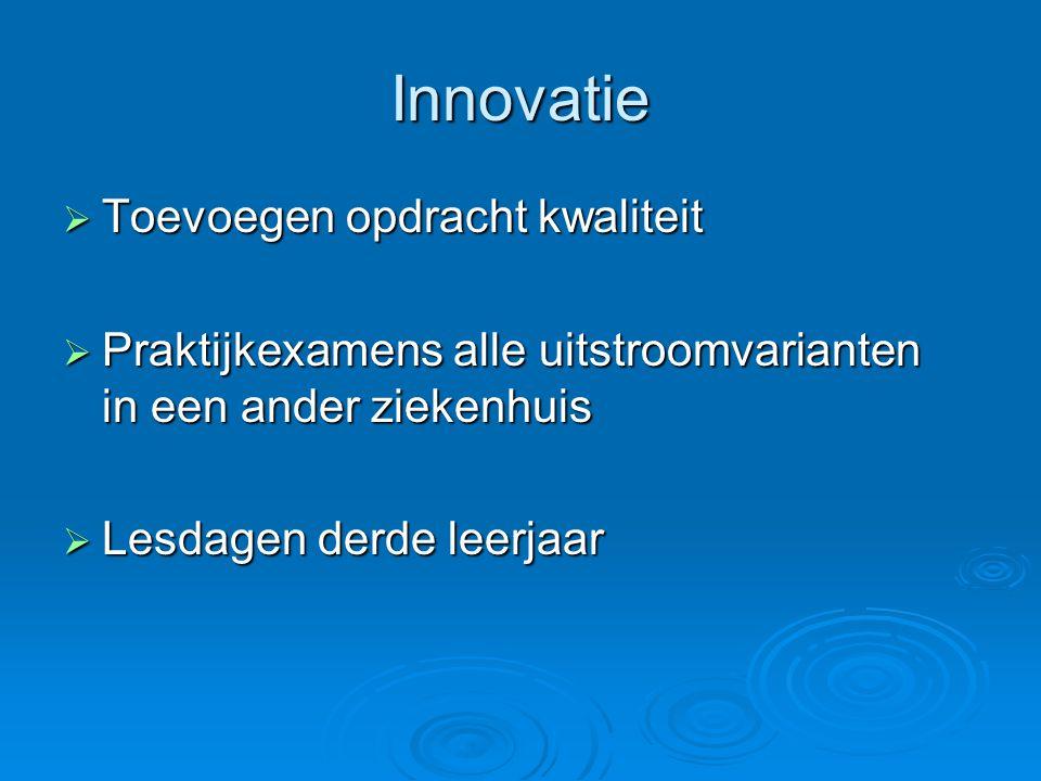 Innovatie Toevoegen opdracht kwaliteit