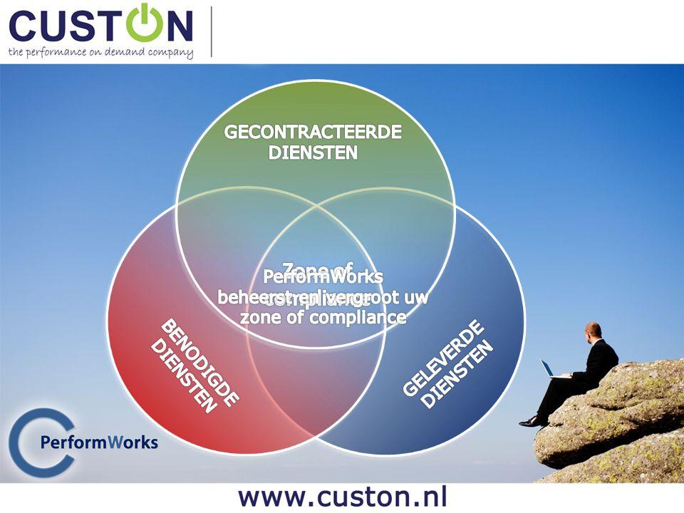 Zone of compliance GECONTRACTEERDE DIENSTEN