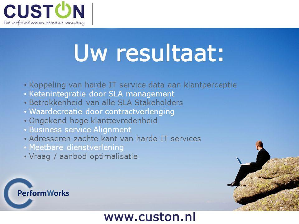 Uw resultaat: Koppeling van harde IT service data aan klantperceptie