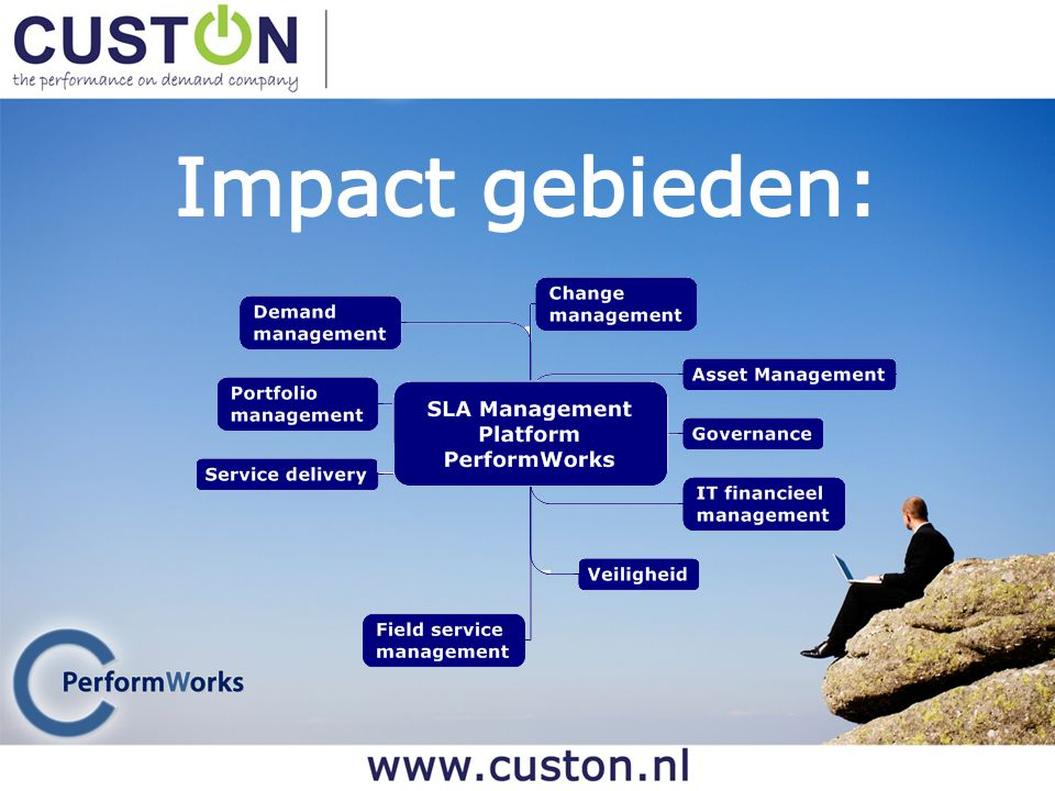 Impact gebieden: