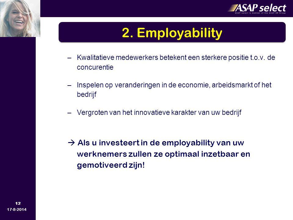 2. Employability Kwalitatieve medewerkers betekent een sterkere positie t.o.v. de concurentie.