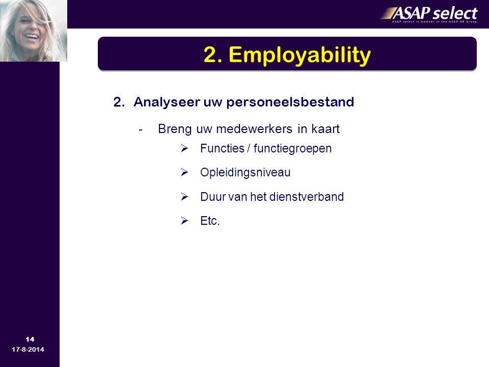 2. Employability Analyseer uw personeelsbestand