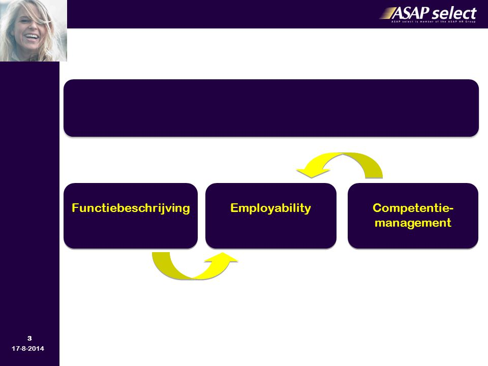 Functiebeschrijving Employability Competentie- management