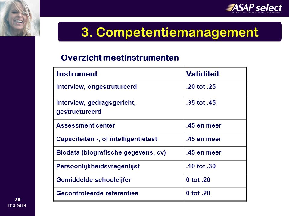3. Competentiemanagement