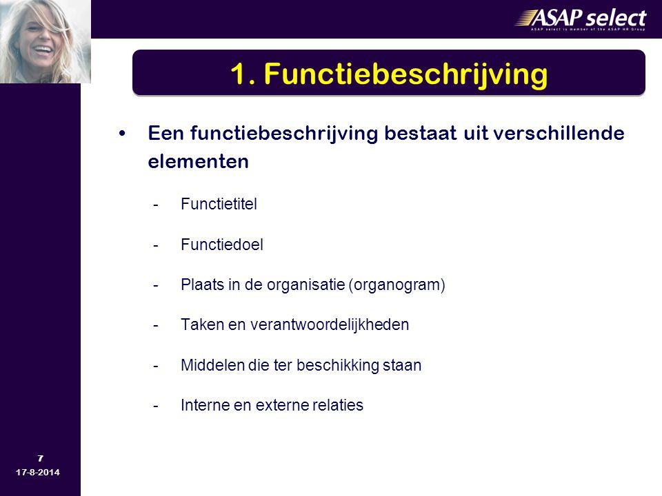 1. Functiebeschrijving Een functiebeschrijving bestaat uit verschillende elementen. Functietitel. Functiedoel.