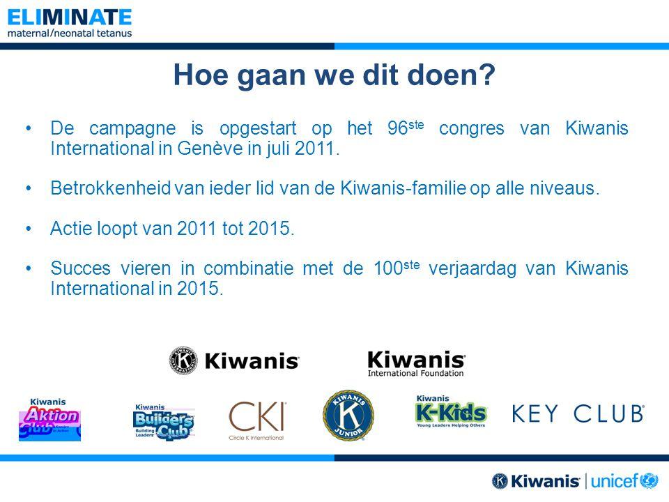 Hoe gaan we dit doen De campagne is opgestart op het 96ste congres van Kiwanis International in Genève in juli 2011.