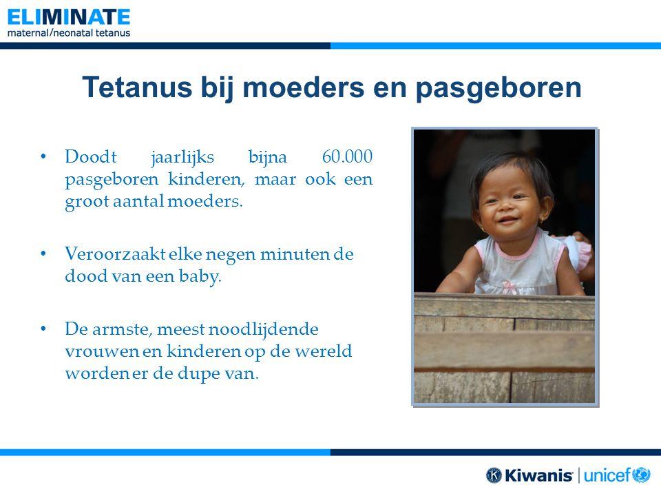 Tetanus bij moeders en pasgeboren