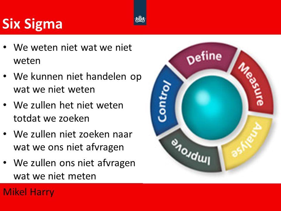 Six Sigma We weten niet wat we niet weten