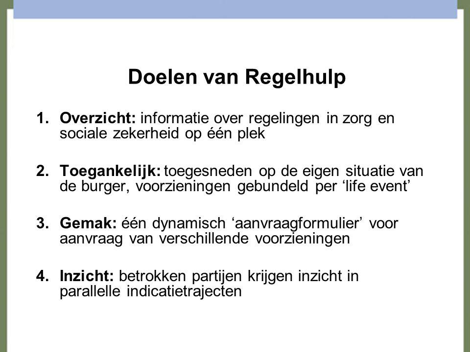Doelen van Regelhulp Overzicht: informatie over regelingen in zorg en sociale zekerheid op één plek.