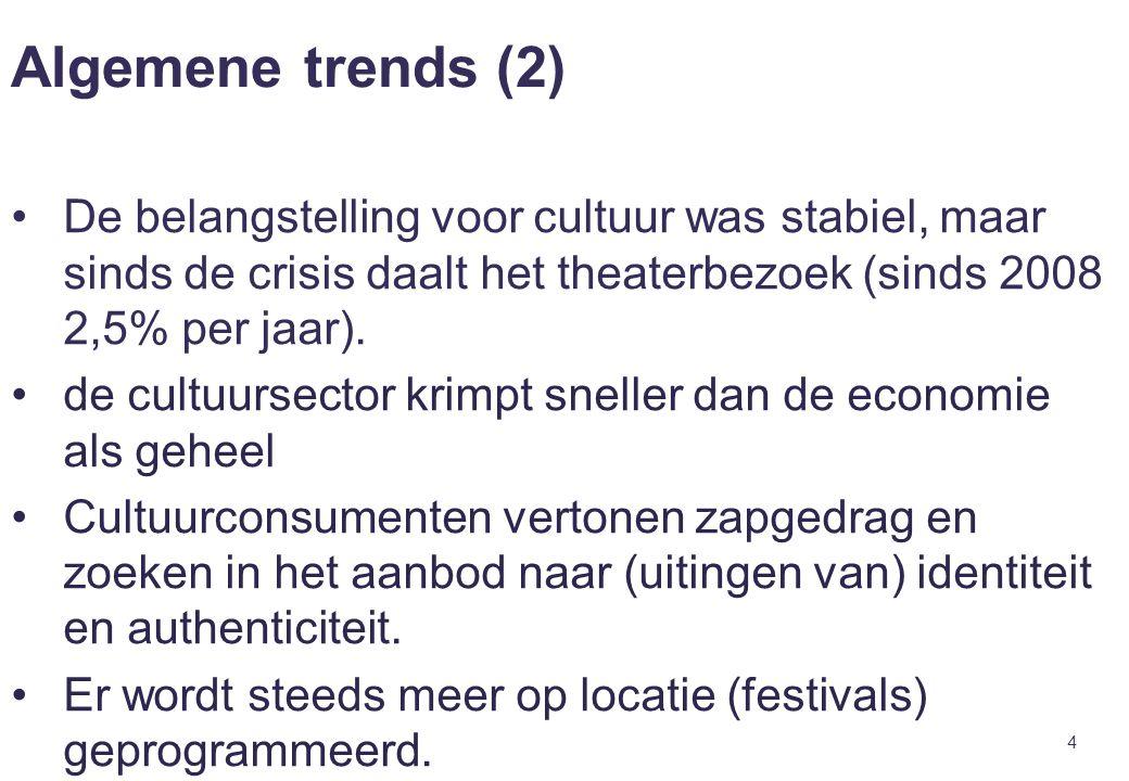 Algemene trends (2) BMC. 4/5/2017.