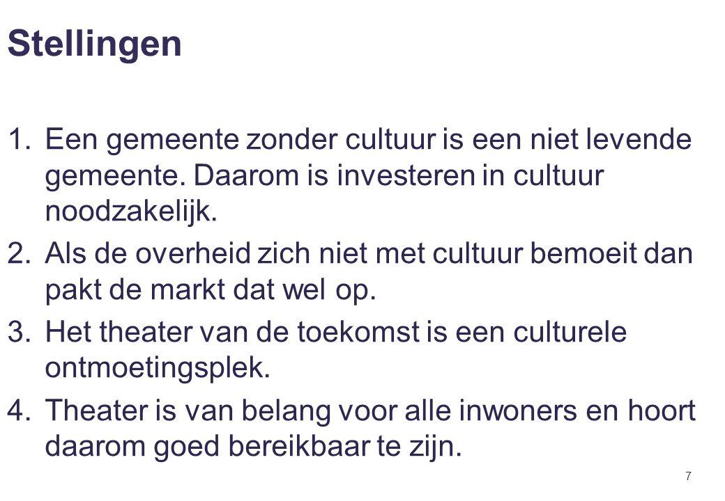 Stellingen BMC. 4/5/2017. Een gemeente zonder cultuur is een niet levende gemeente. Daarom is investeren in cultuur noodzakelijk.