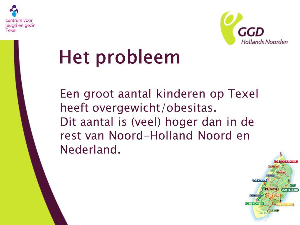 Het probleem Een groot aantal kinderen op Texel heeft overgewicht/obesitas.