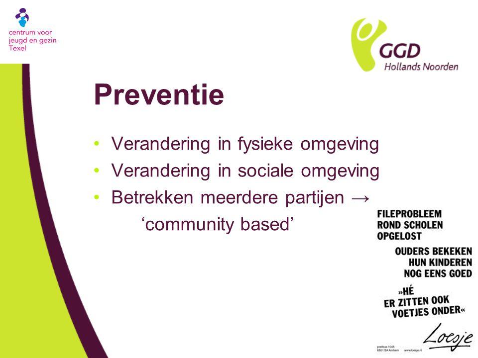 Preventie Verandering in fysieke omgeving