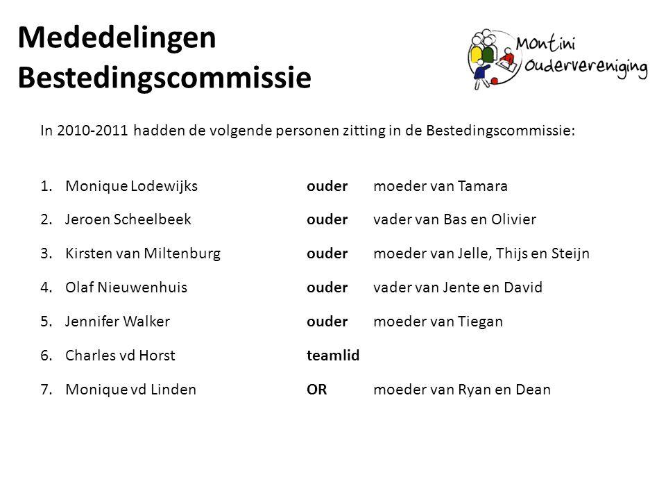 Mededelingen Bestedingscommissie
