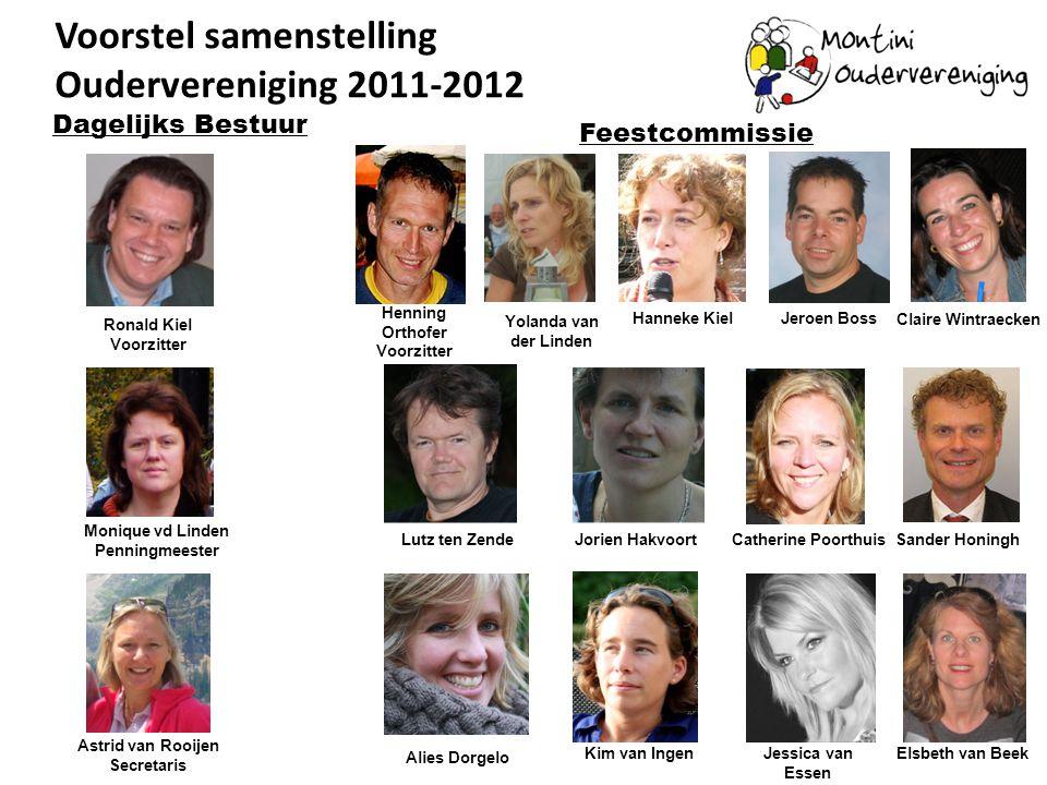 Voorstel samenstelling Oudervereniging 2011-2012