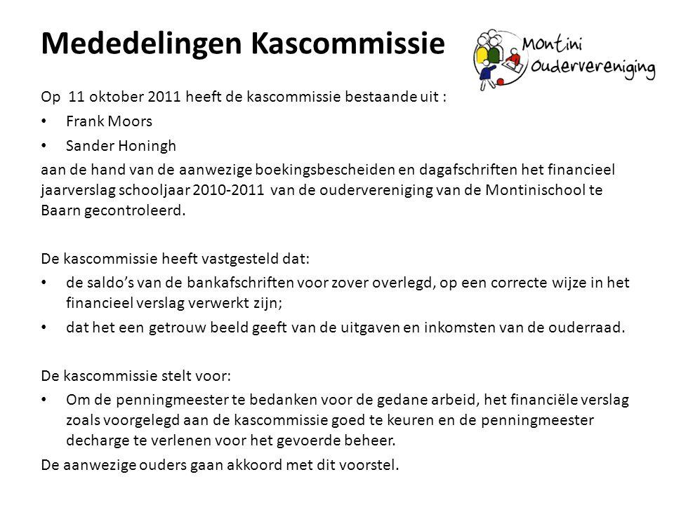 Mededelingen Kascommissie