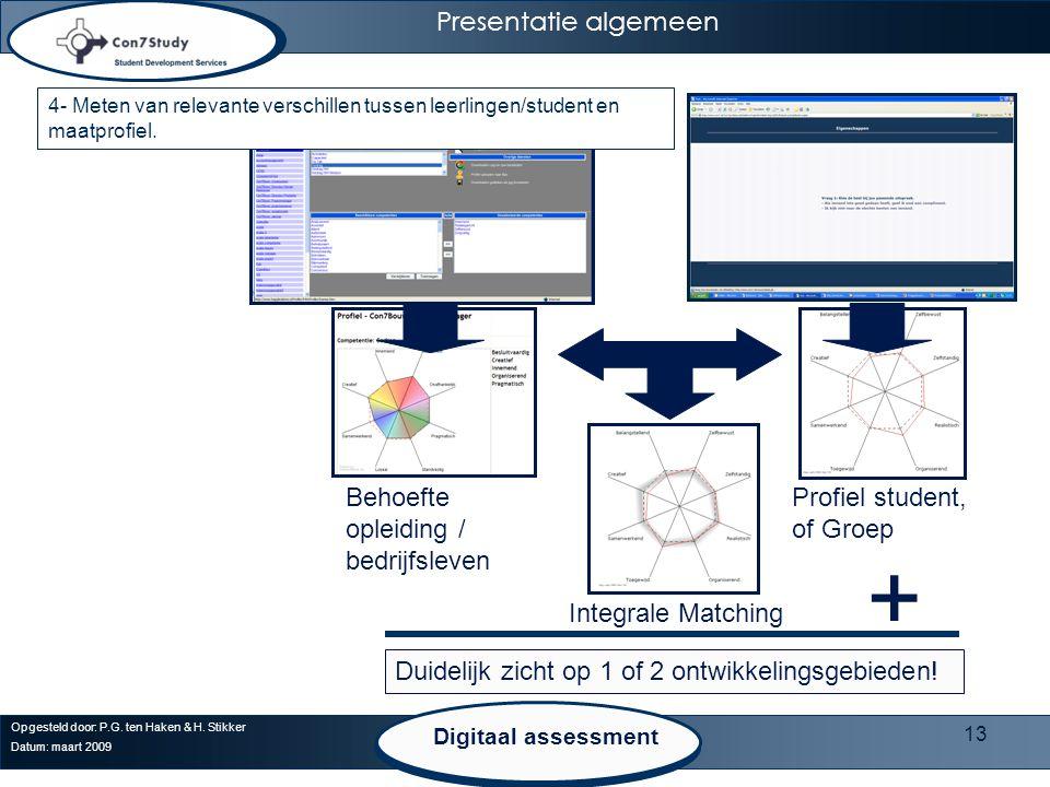 + Presentatie algemeen Behoefte opleiding / bedrijfsleven