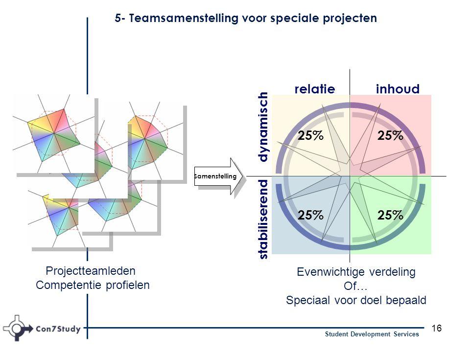 5- Teamsamenstelling voor speciale projecten