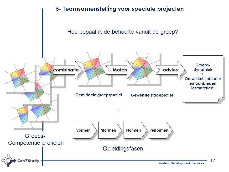 + 5- Teamsamenstelling voor speciale projecten