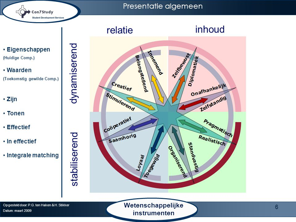 relatie inhoud dynamiserend stabiliserend Presentatie algemeen
