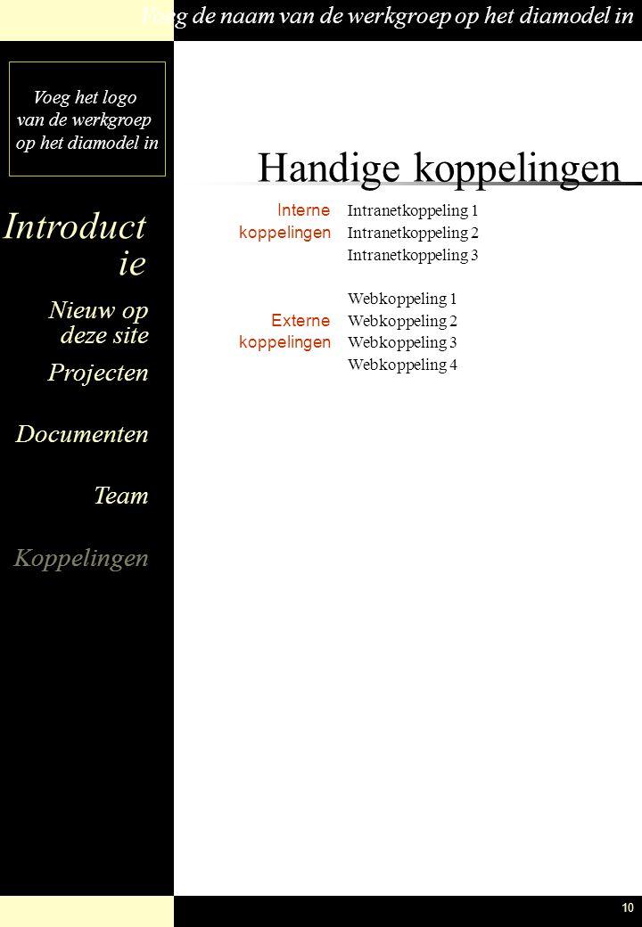 Handige koppelingen Interne koppelingen Externe koppelingen