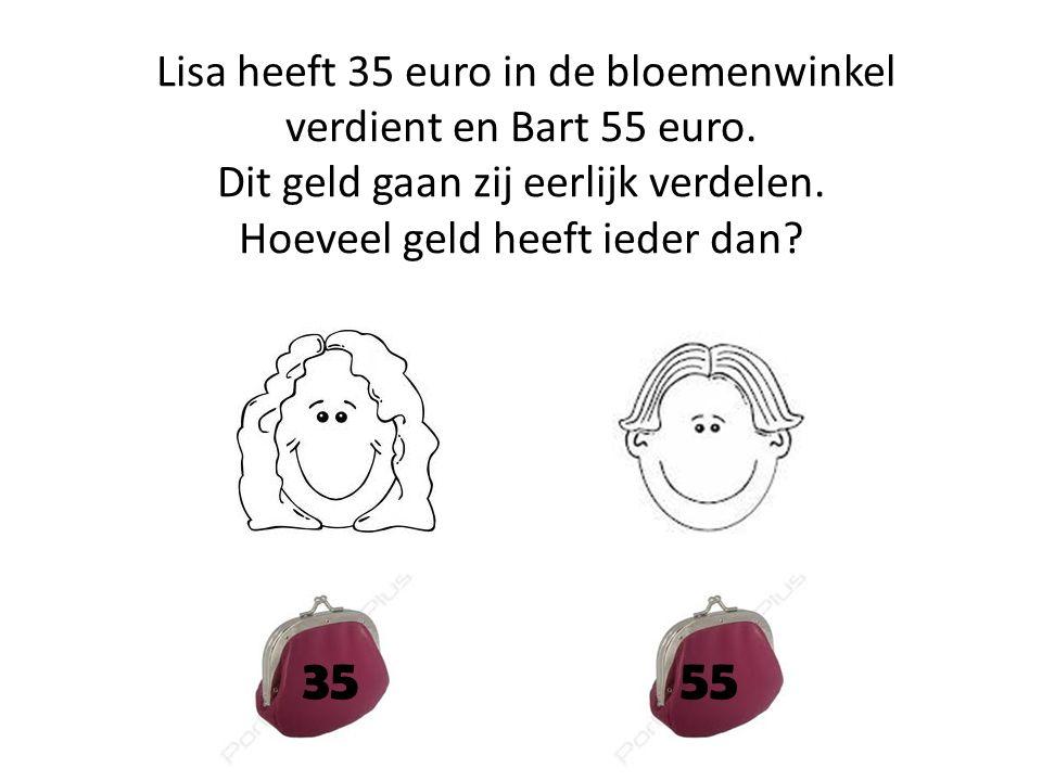 Lisa heeft 35 euro in de bloemenwinkel verdient en Bart 55 euro