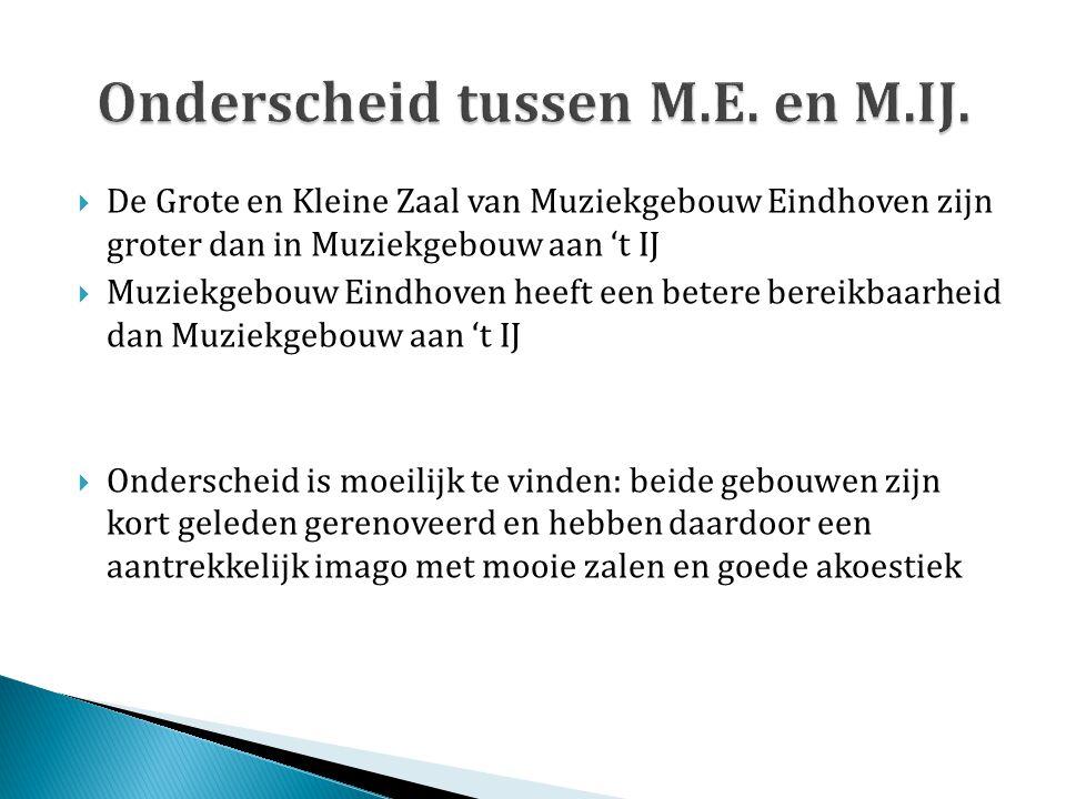 Onderscheid tussen M.E. en M.IJ.