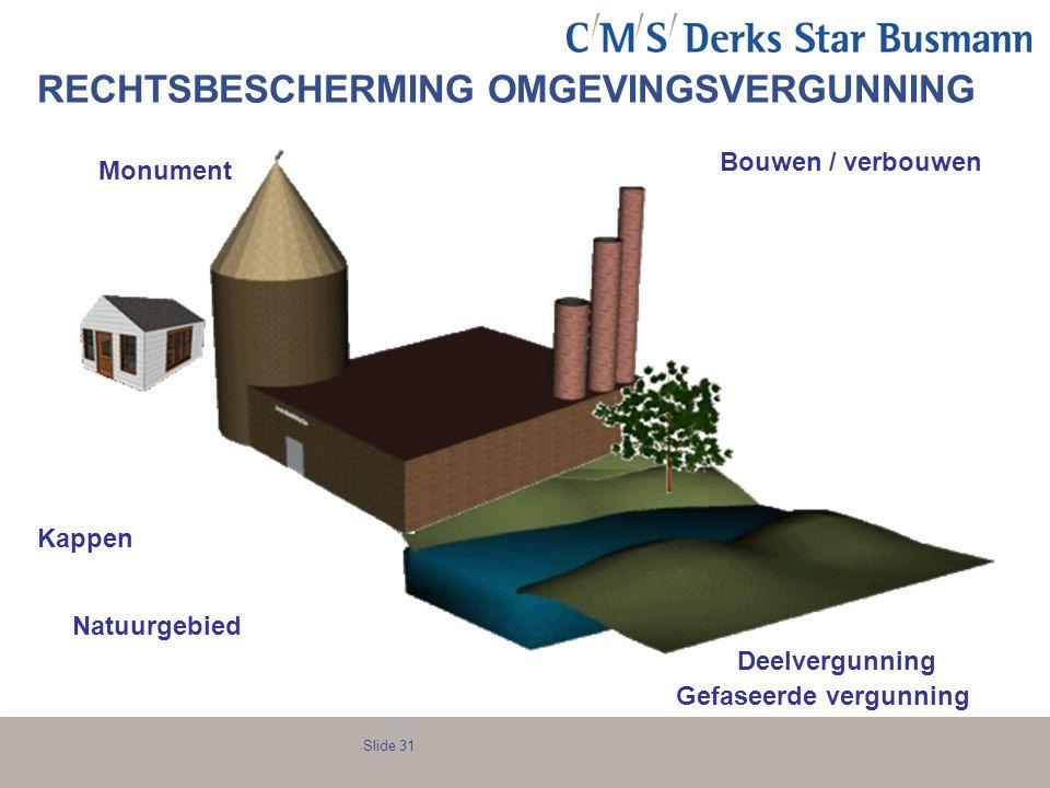 RECHTSBESCHERMING OMGEVINGSVERGUNNING