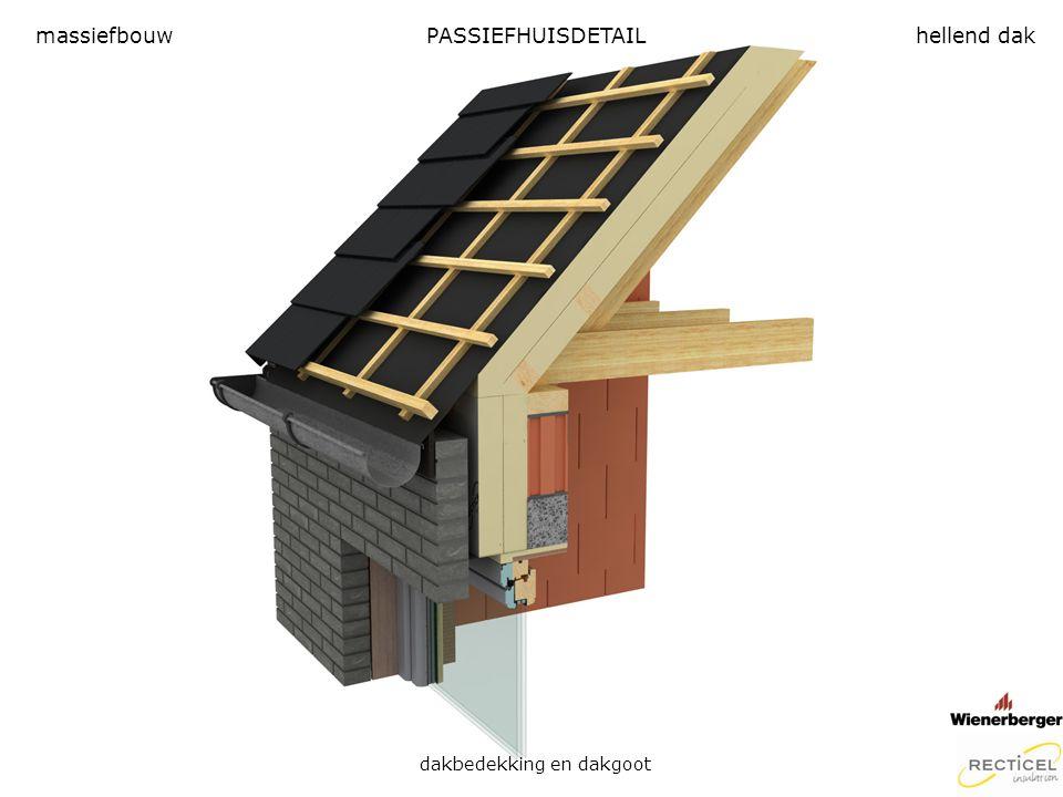 dakbedekking en dakgoot