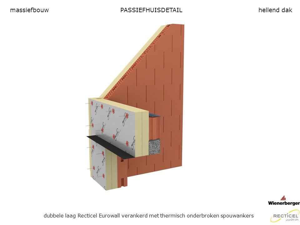 massiefbouw PASSIEFHUISDETAIL hellend dak