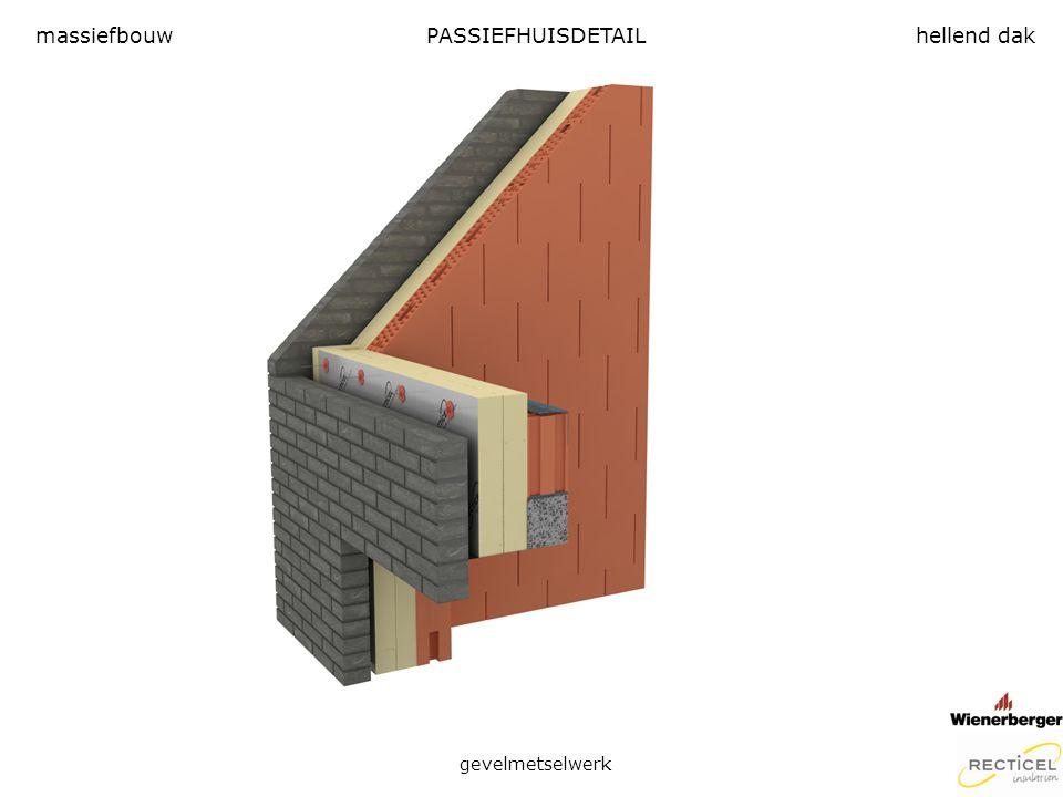 massiefbouw PASSIEFHUISDETAIL hellend dak gevelmetselwerk