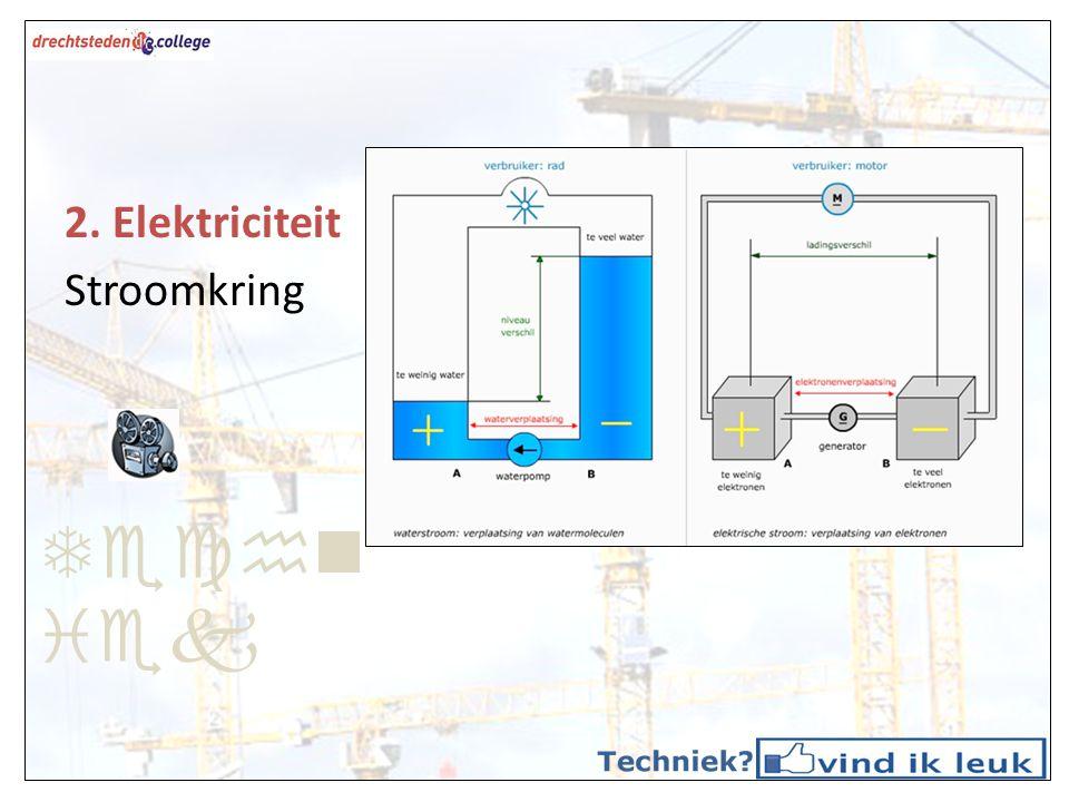 Techniek 2. Elektriciteit Stroomkring