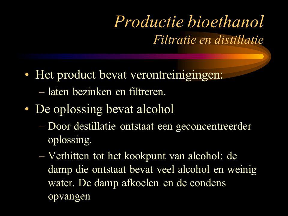 Productie bioethanol Filtratie en distillatie