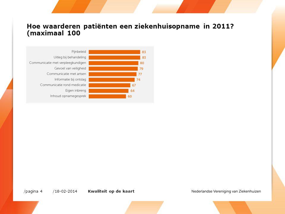 Hoe waarderen patiënten een ziekenhuisopname in 2011 (maximaal 100