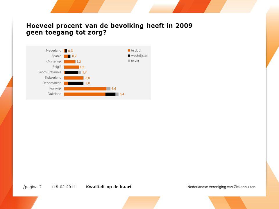 Hoeveel procent van de bevolking heeft in 2009 geen toegang tot zorg