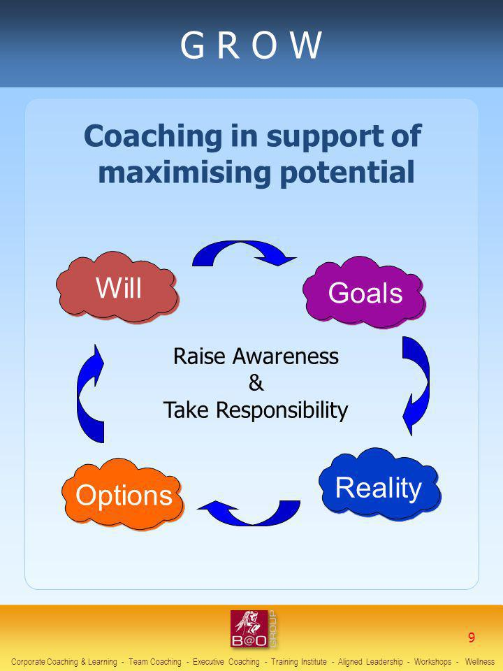 Coaching in support of maximising potential