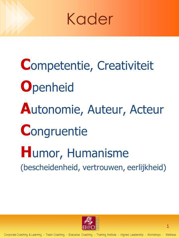 Kader Competentie, Creativiteit Openheid Autonomie, Auteur, Acteur