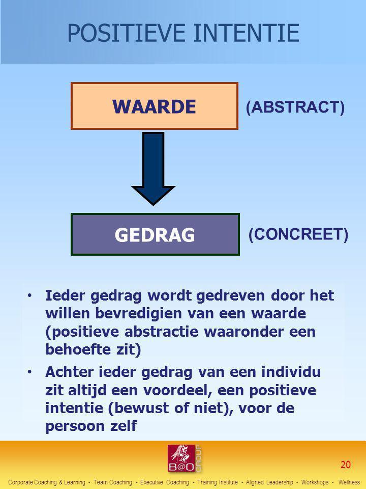 POSITIEVE INTENTIE WAARDE GEDRAG (ABSTRACT) (CONCREET)