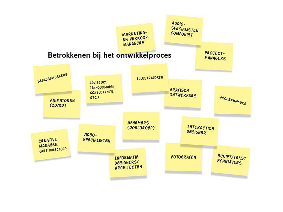 En Experience Designers ;) (nieuwe profiel) – en anderen