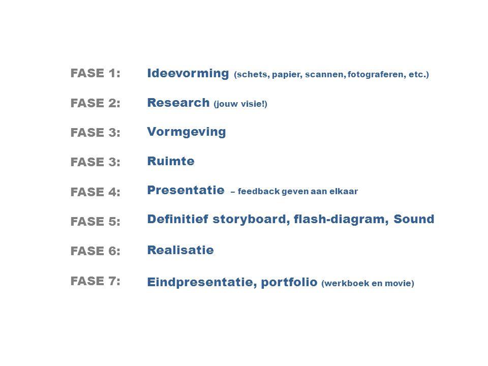 FASE 1: Ideevorming (schets, papier, scannen, fotograferen, etc.) FASE 2: Research (jouw visie!) FASE 3: