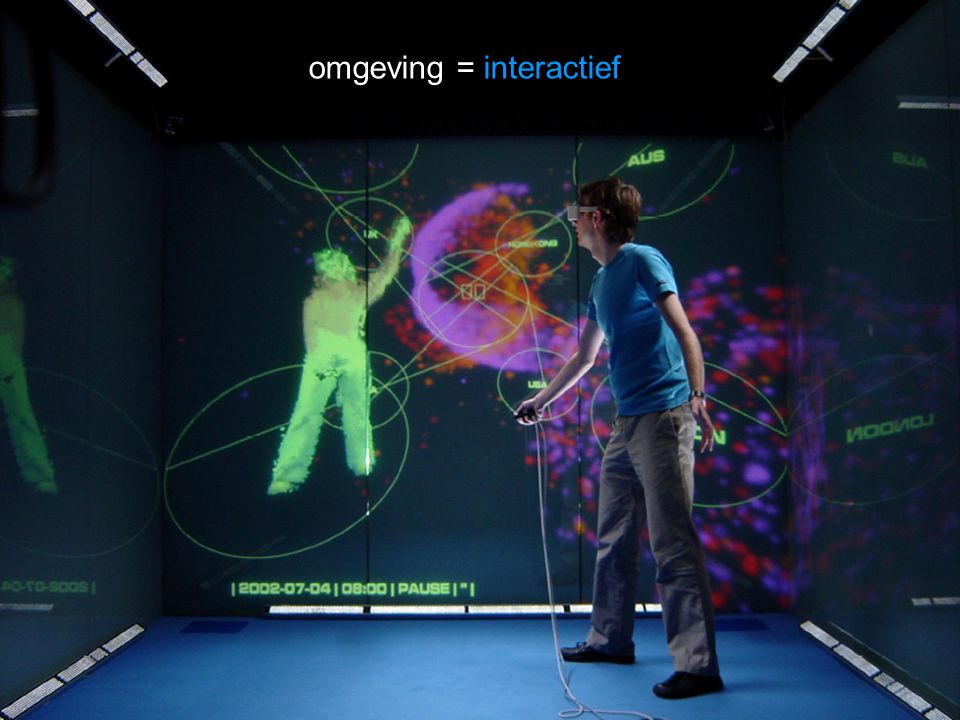 omgeving = interactief