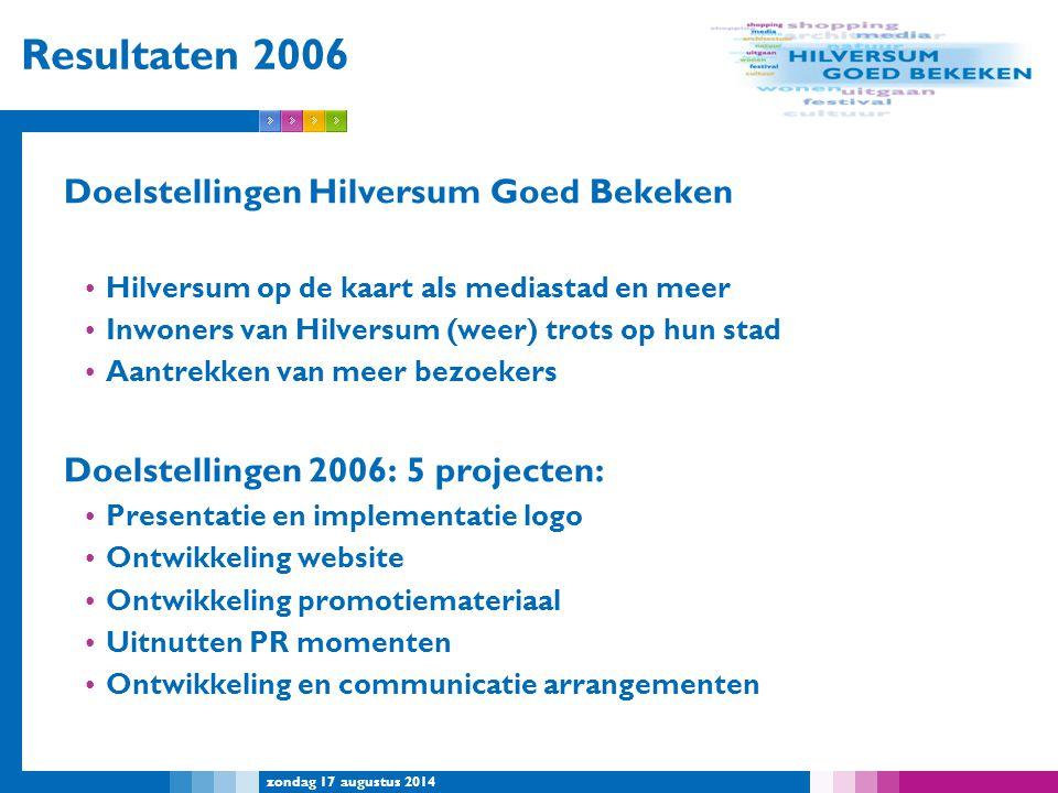 Resultaten 2006 Doelstellingen Hilversum Goed Bekeken