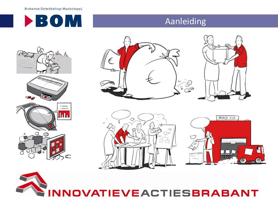 Aanleiding Innovatie acties Brabant 8 grote pilot projecten