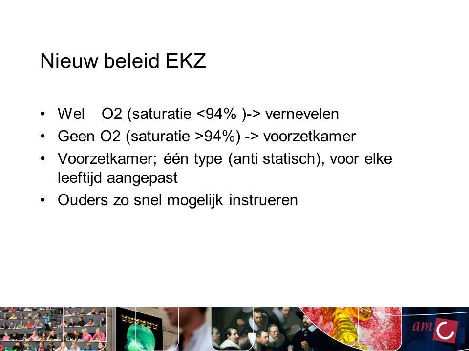 Nieuw beleid EKZ Wel O2 (saturatie <94% )-> vernevelen