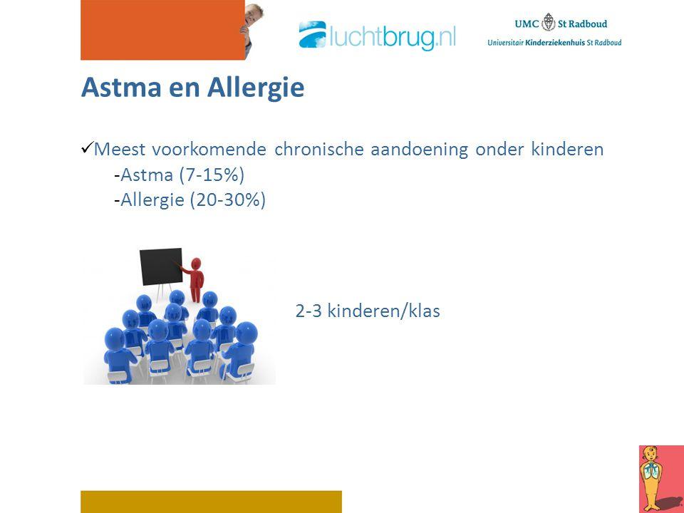 Astma en Allergie Astma (7-15%) Allergie (20-30%) 2-3 kinderen/klas