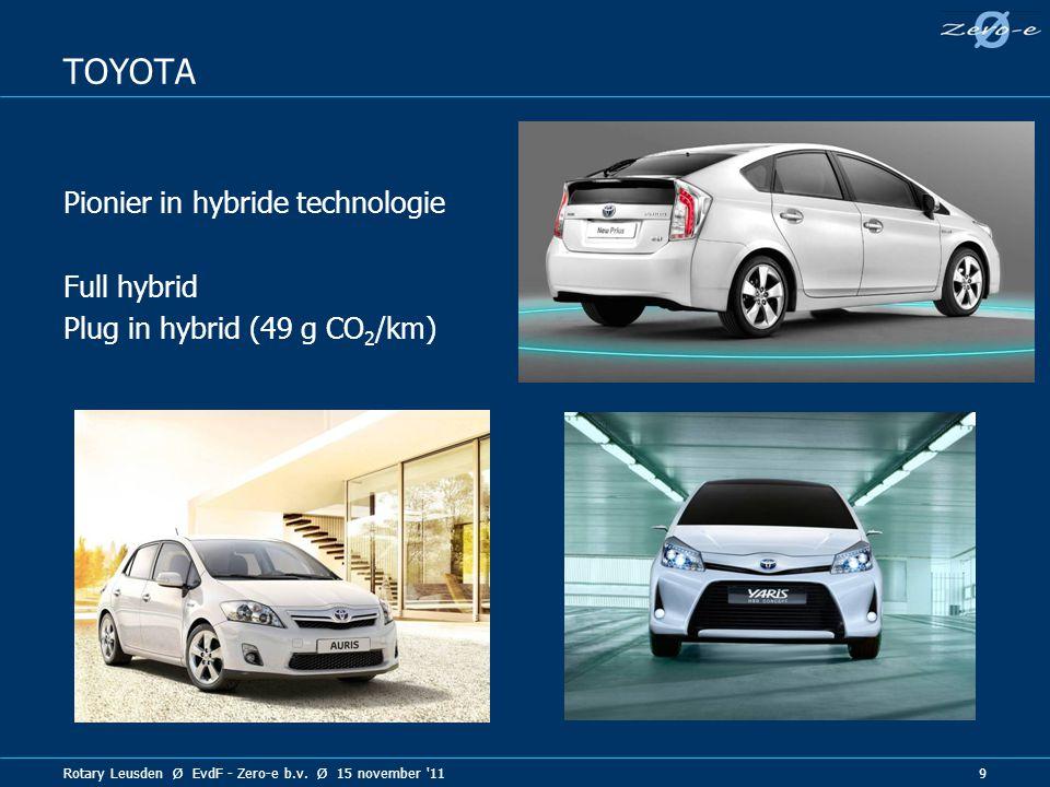TOYOTA Pionier in hybride technologie Full hybrid