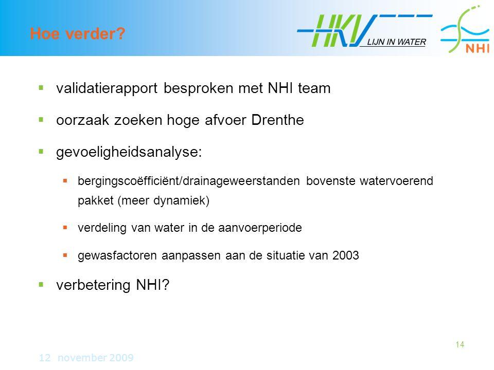 Hoe verder validatierapport besproken met NHI team
