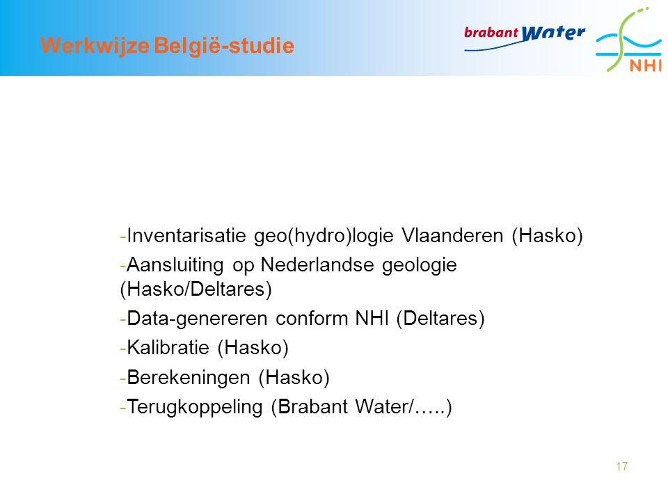 Werkwijze België-studie